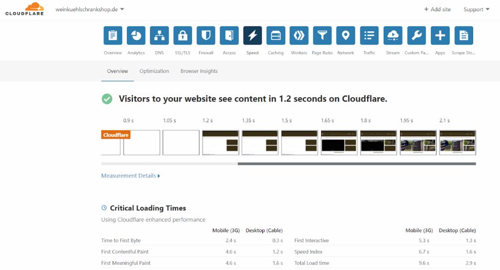 on page seo optimalisaties