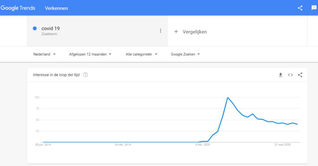Google trends SEO tool