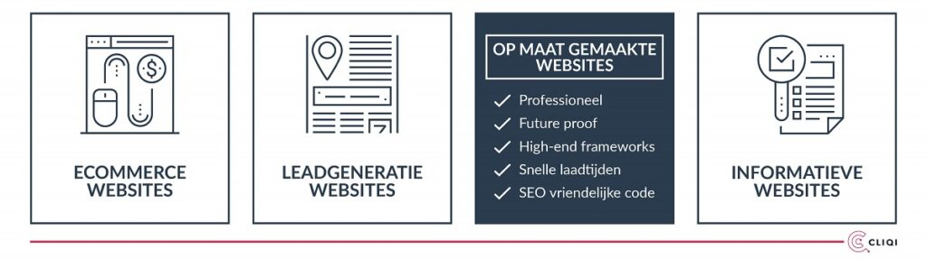 Online markting outsourcing